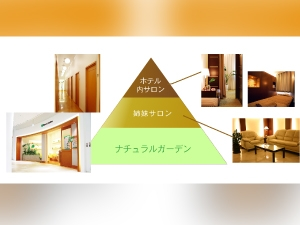 関西メンズエステNatural Gardenイオンモール京都桂川店(ナチュラルガのサブ画像3
