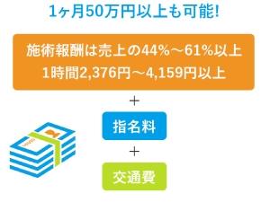 関西メンズエステRelax ビエラ奈良店のサブ画像1