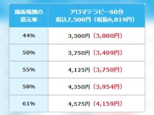 関西メンズエステRelax ビエラ奈良店のサブ画像2