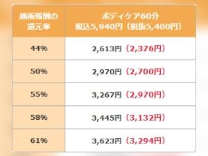 関西メンズエステRelax ビエラ奈良店のサブ画像3