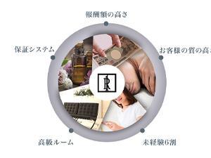 大阪メンズエステマンションメンズエステ 1TI-RYUのサブ画像1