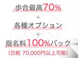 東京メンズエステメンズエステKINGKONG三軒茶屋のサブ画像2
