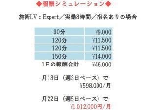 大阪メンズエステDouble Standard SPAのサブ画像2