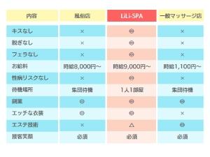 大阪メンズエステ個室・出張メンズエステ  LILI-SPA-リリースパ-のサブ画像1