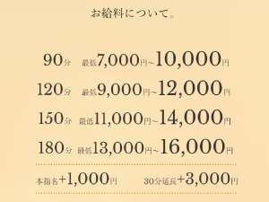 大阪メンズエステ甘やかし専門アロママッサージ  癒しなでしこのサブ画像3